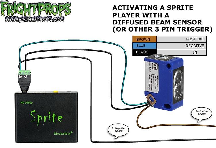 Activating a Sprite Player With a Diffused Beam Sensor