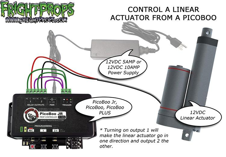 Control a Linear Actuator from a PicoBoo
